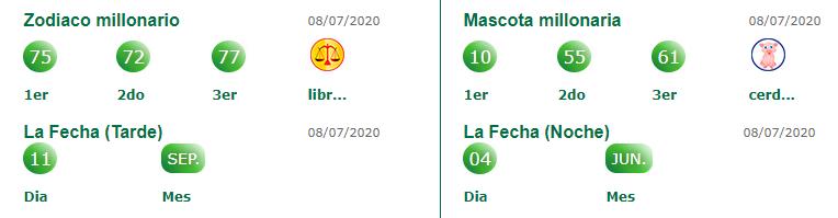 Loteria Nacional Dominicana Resultados de Hoy